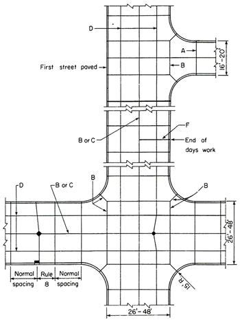 joint layout plan controlling cracking in pavement concrete construction