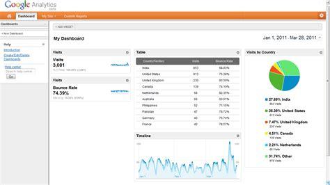 google snapshots google analytics upcoming interface design snapshots