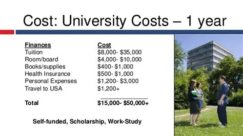 Ju Mba Cost by Ms Amina Eddouaouda Quot Study In The Usa And Exchange Programs Quot