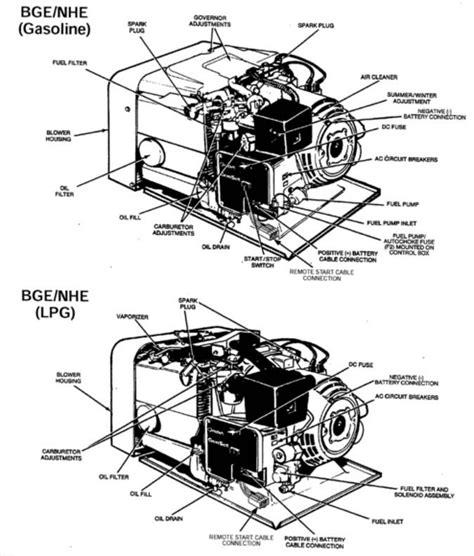 onan generator wiring diagram likewise remote switch onan