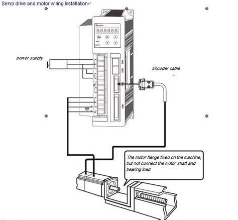 ac servo motor wiring diagram wiring diagram with