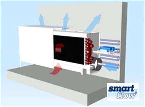 chilled beam induction units ltg chilled beams induction units fan coils and dec ventilation units
