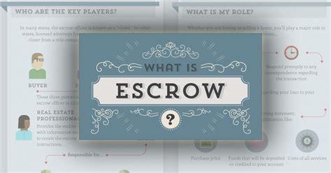 what is escrow on a house what is escrow on a house 28 images sentry escrow services what is escrow