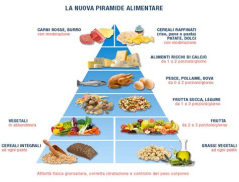 i principi nutritivi dell alimentazione dispositivo
