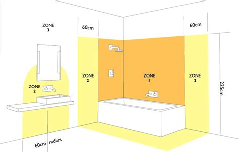 bathroom lighting zones explained bathroom zones explained jlm electrical