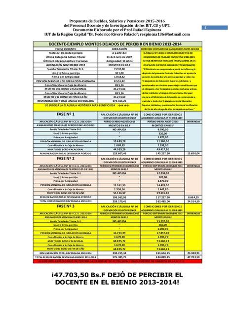 sueldos de maestras de primaria aos 2016 tabla salarial de docentes 2015 en colombia autos post