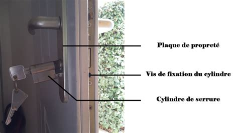 Comment Changer Une Porte De Chambre by Changer Serrure Porte Chambre Interesting Dlicieux