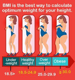 how much should my weigh how much should i weigh for my height weight loss workout plans and losing weight