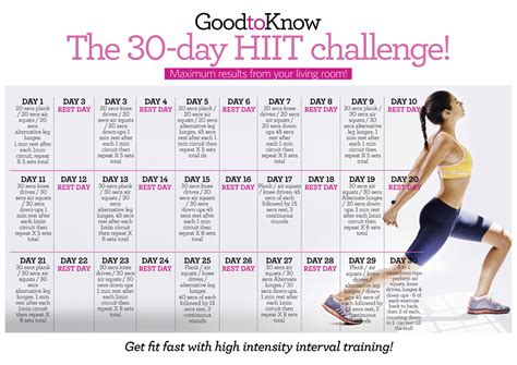 Galerry printable 30 day plank challenge chart