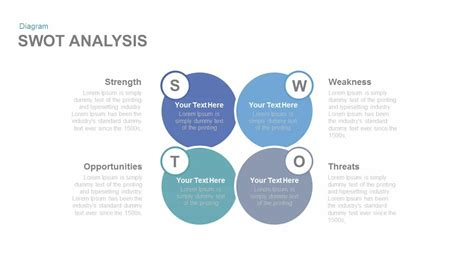 Swot Analysis Free Powerpoint And Keynote Template Slidebazaar Powerpoint Swot Template Free