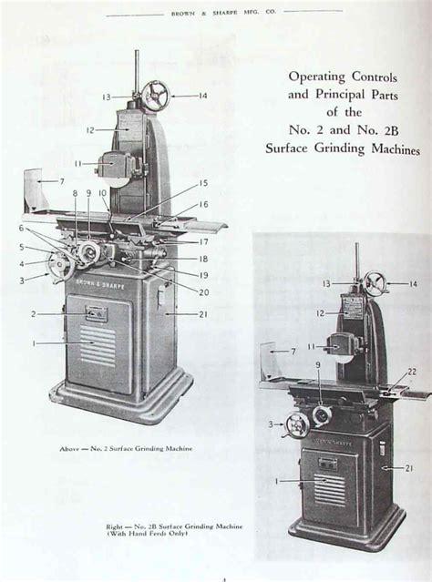 surface grinder diagram brown sharp surface grinder wiring diagram 42 wiring