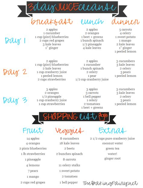 3 Day Detox Cleanse Shopping List by 3 Day Juice Cleanse The Baking