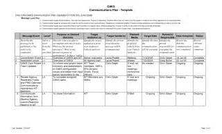 template for communication plan communication plan template cyberuse