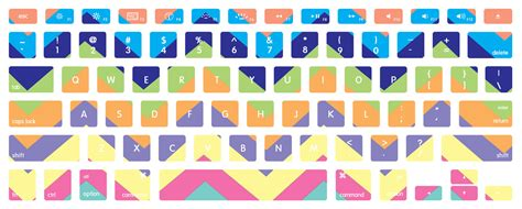 free printable keyboard stickers some us keyboards printable easy printables