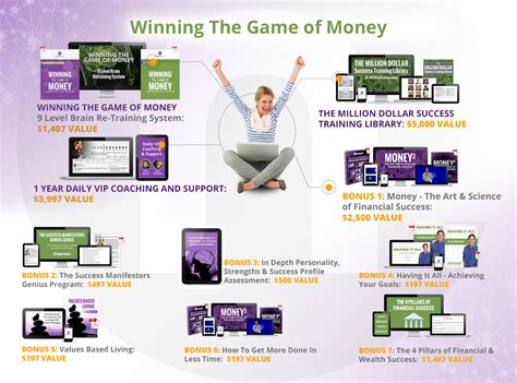 Winning The Money Game - neurogym affiliate portal