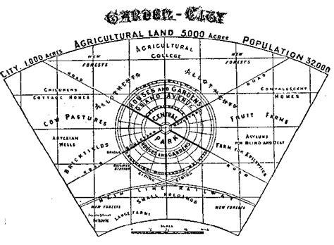 e howard garden cities of to morrow