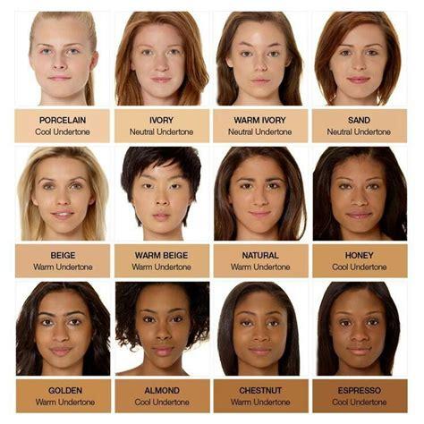 types of skin tones makeup makeup hacks