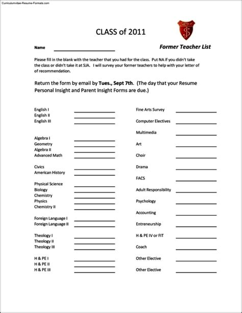 Curriculum Vitae Fill In The Blanks by Resume Template Fill In Free Sles Exles Format