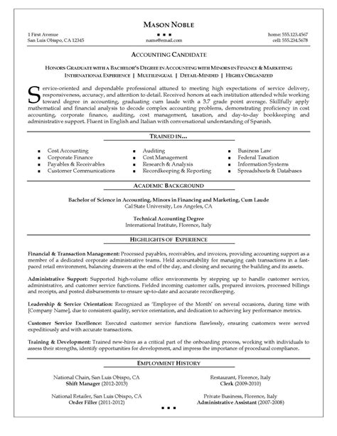 essay on my pet peacock academic ghostwriting edobne employment channel resume sales