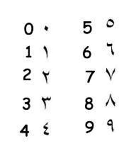 tattoo numbers in arabic pinterest the world s catalog of ideas