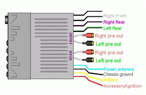 sony unit wiring diagram wiring diagram and