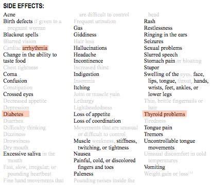 Hydrocodone Detox Side Effects by Vicodin Side Effects Indigestion