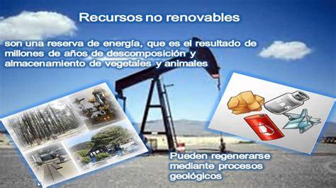 imagenes recursos naturales no renovables recursos naturales renovables youtube