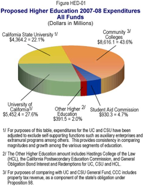 california penal code section 502 california student aid commission autos post