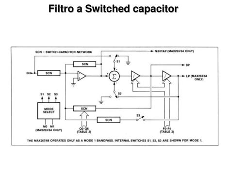 switched capacitor resistor switched capacitor resistor 28 images switched capacitor resistor what happens to the gain