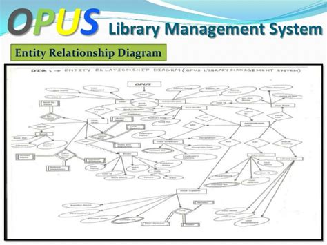 sle er diagram for library management system library management system ppt