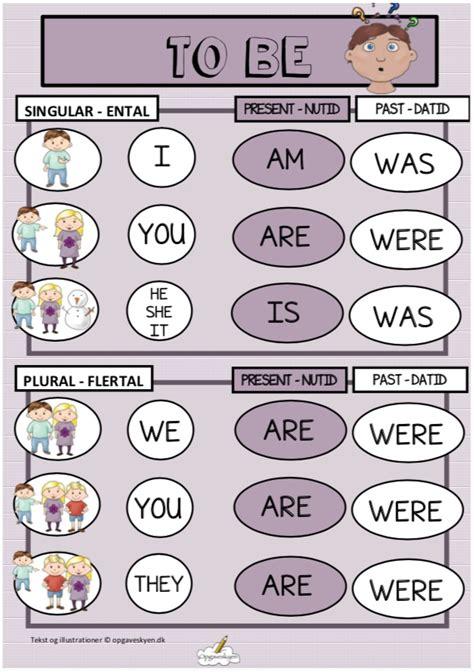 Plakat Engelsk by To Be Engelsk Plakat