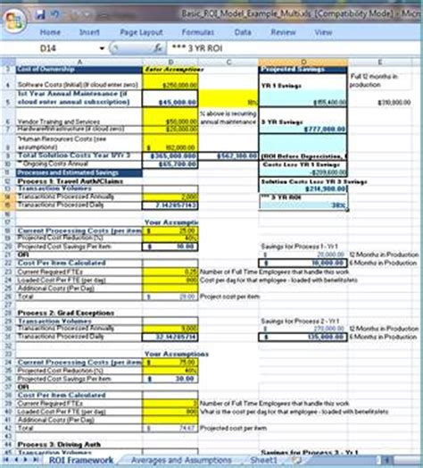 roi document template bpm project management toolkit