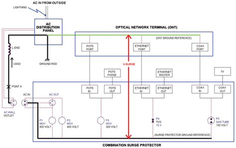 surge diverter wiring diagram 29 wiring diagram images