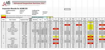 first article inspection advanced inspection services