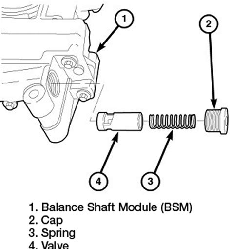 2009 jeep patriot cam timing chain install 2009 jeep patriot timing chain pdf compass for sale