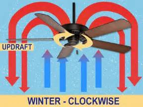ceiling fan direction in winter pin by valarie on tips info