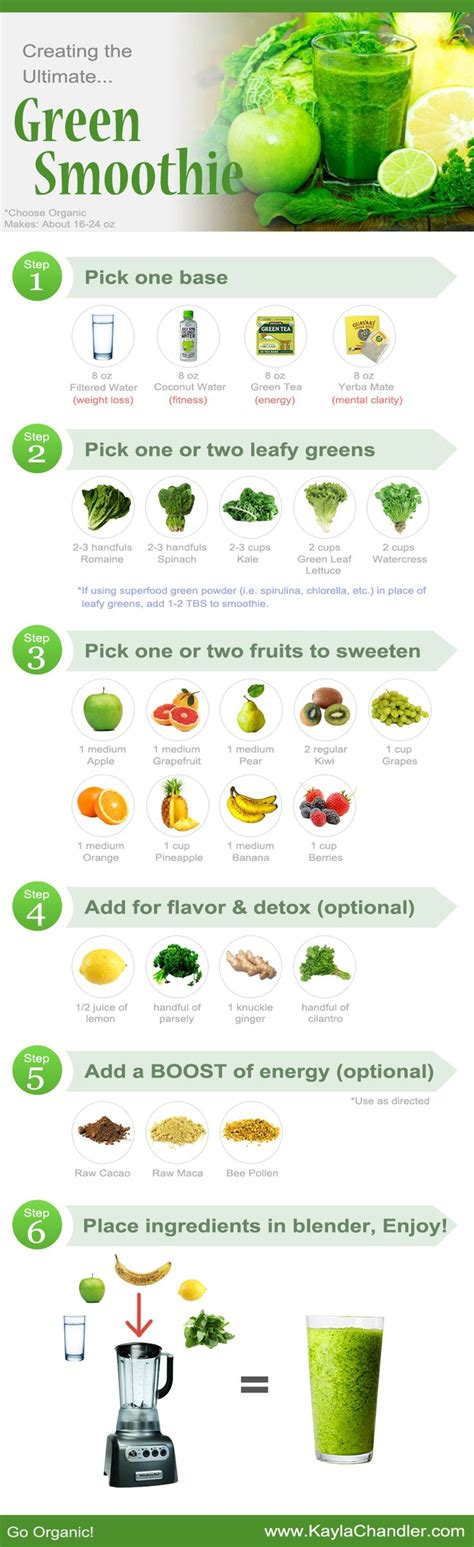 Green Smoothie Detox Coupon by 17 Best Ideas About Green Smoothies On Green