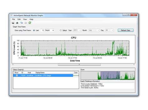 network graph software network server monitor