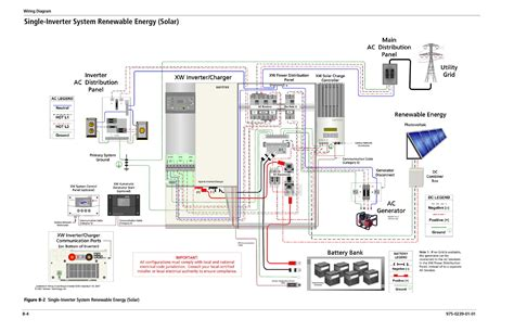 trace 4024 inverter wiring diagram wiring diagram schemes