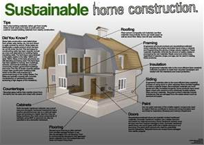 House Features Sustainable House Features 3997