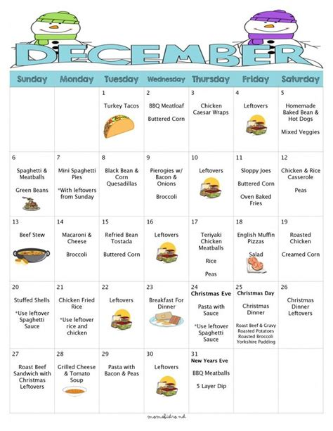 inexpensive dinner menu 17 best ideas about grocery lists on clean