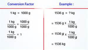 convert milliliter to liter laptuoso