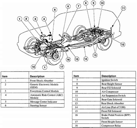 free download parts manuals 1995 ford explorer free book repair manuals 99 ford explorer front end diagram 99 free engine image for user manual download