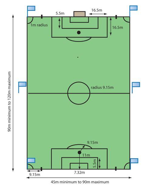 football ground measurement in meter قانون كرة القدم الخماسي ومقاسات ملعب كرة القدم أرض مطاط خدمات ملاعب رياضية وارضيات آمنة