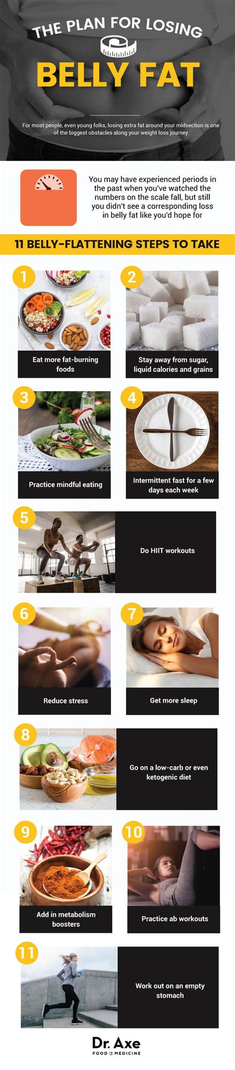 healthy fats dr axe 712 best healthy living images on dr axe