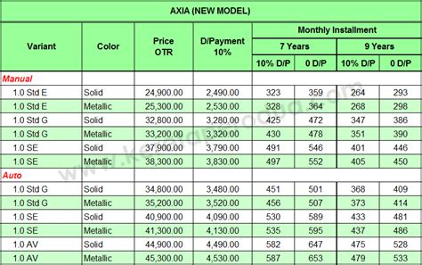 Harga Gee Gallery by Axia E Standard Perodua Newhairstylesformen2014