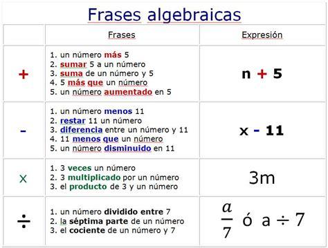 printable area traduccion traducci 243 n de frases algebraicas escolares pinterest