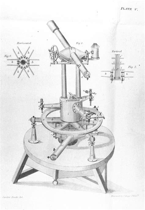 Instrumento de medida – Wikipédia, a enciclopédia livre