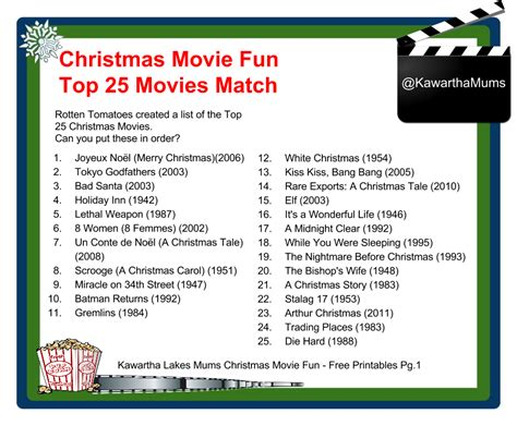 printable christmas movie games kawartha lakes mums christmas movies what are your