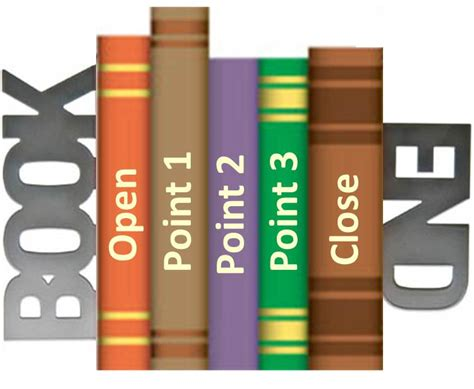 book end bookending your speech tying the introduction to the